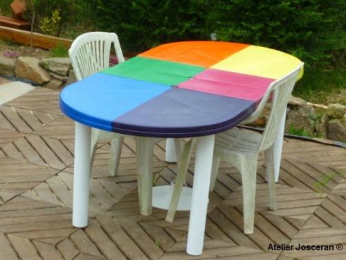 Relooking DUne Table En Pvc   Briko  Dko Fait Maison