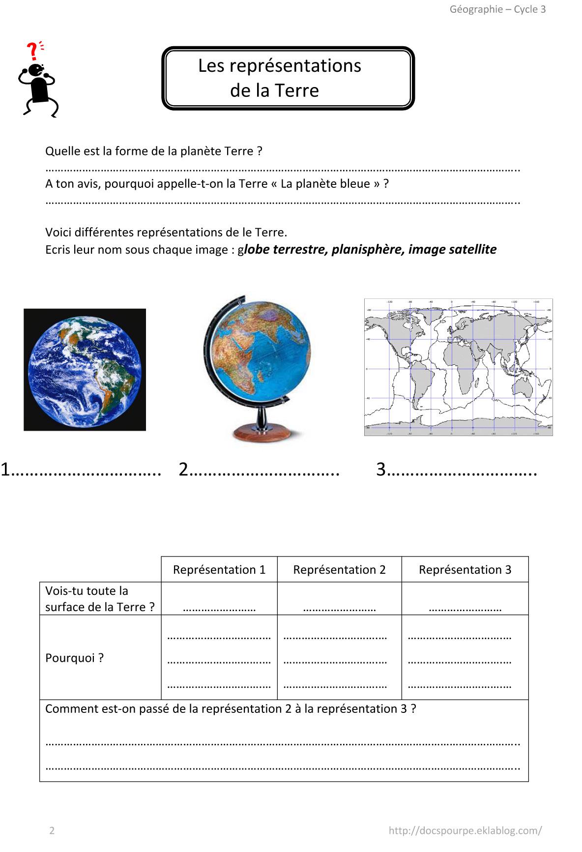 Le Monde : représentations de la Terre, parallèles et méridiens, continents et océans.