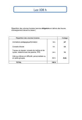 Le classeur de remplaçant 2012-2013