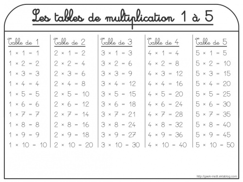 Table de multiplication ce1 new calendar template site for Table de multiplication de 5