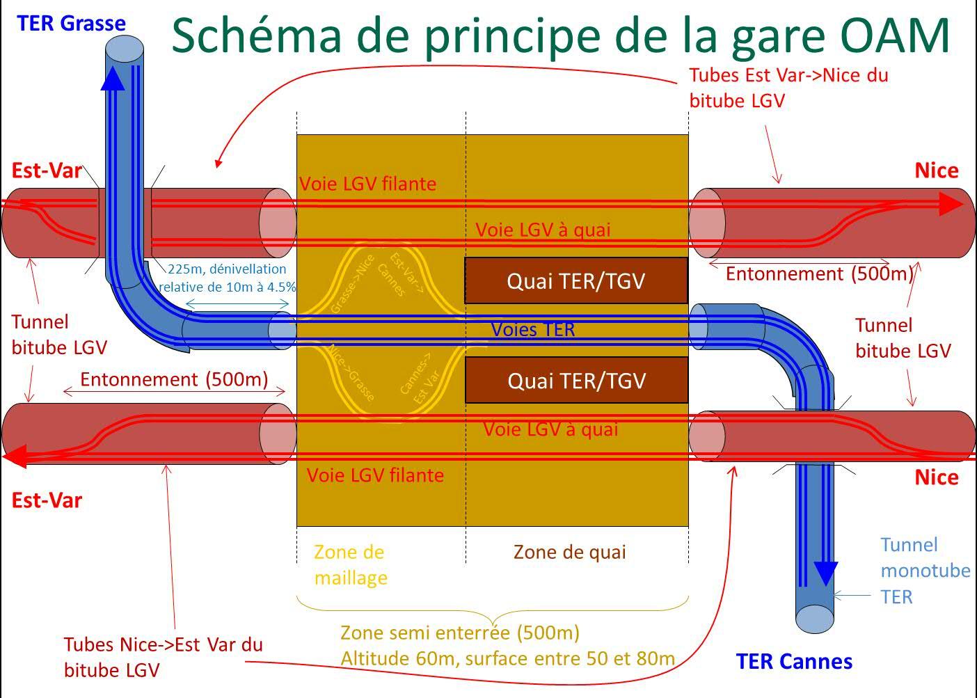 Le 5e scénario dans les Alpes Maritimes : objectif maillage