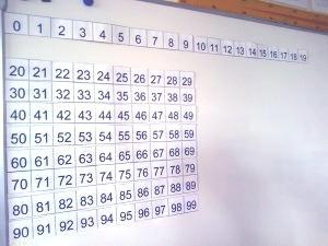 Etiquettes de 1 à 100 pour tableau des nombres